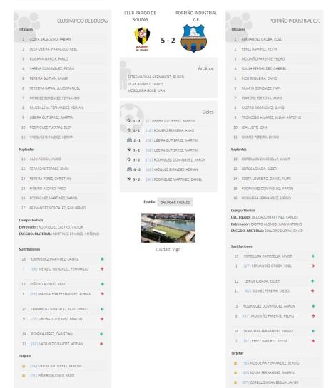 screencapture-www-futgal-es-pnfg-NPcd-NFG_CmpPartido-1604781318307